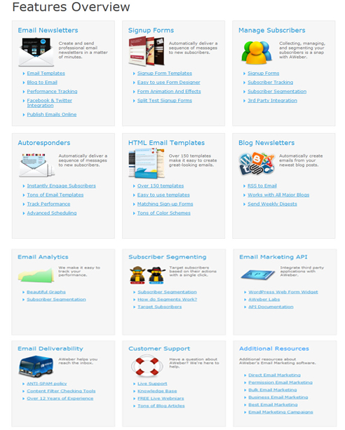 AWeber email marketing services