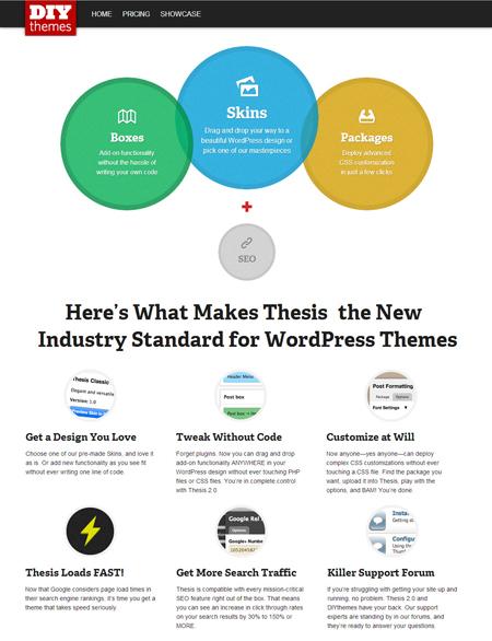 DIY Thesis WordPress framework
