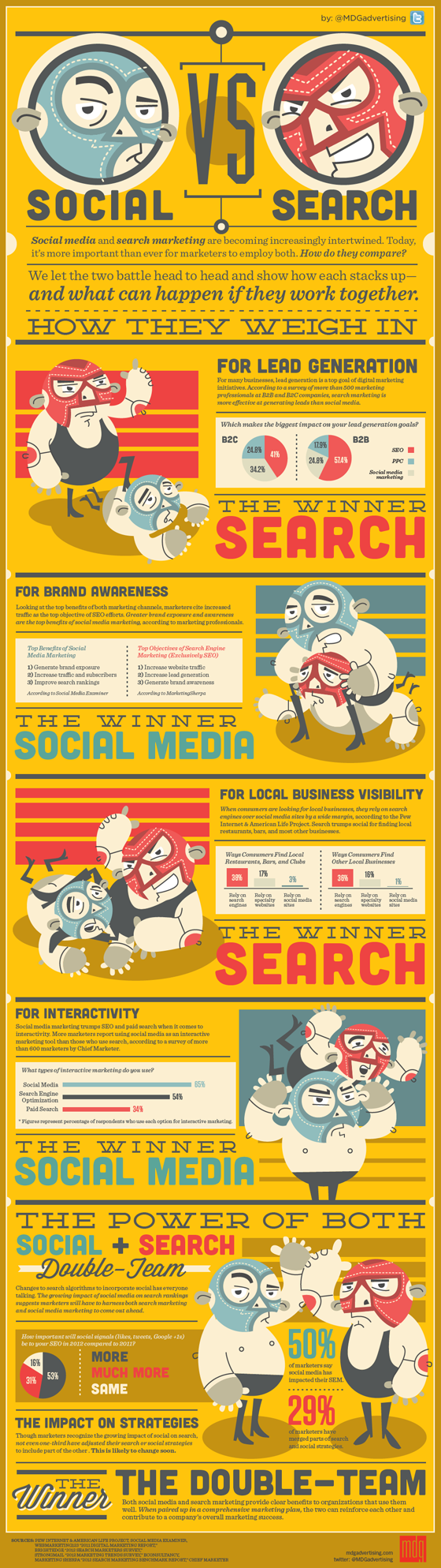 Social vs Search Smackdown, Battle of Internet Marketing Giants